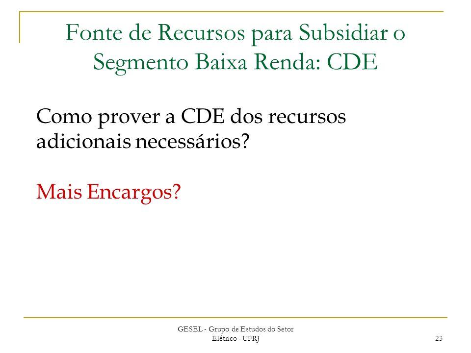 GESEL - Grupo de Estudos do Setor Elétrico - UFRJ 23 Fonte de Recursos para Subsidiar o Segmento Baixa Renda: CDE Como prover a CDE dos recursos adicionais necessários.