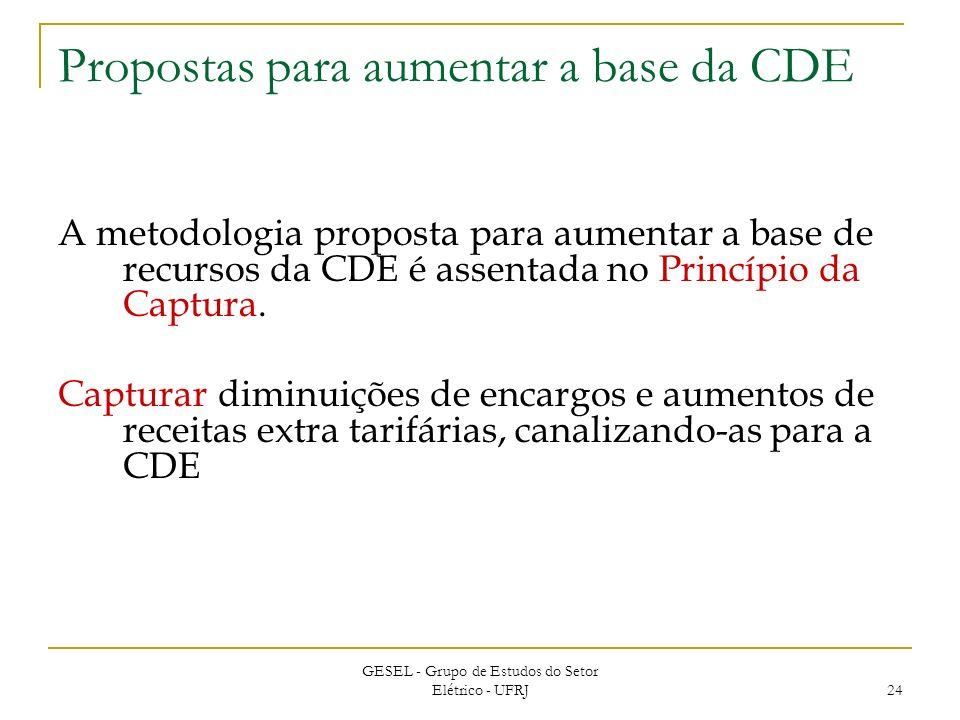 GESEL - Grupo de Estudos do Setor Elétrico - UFRJ 24 Propostas para aumentar a base da CDE A metodologia proposta para aumentar a base de recursos da CDE é assentada no Princípio da Captura.