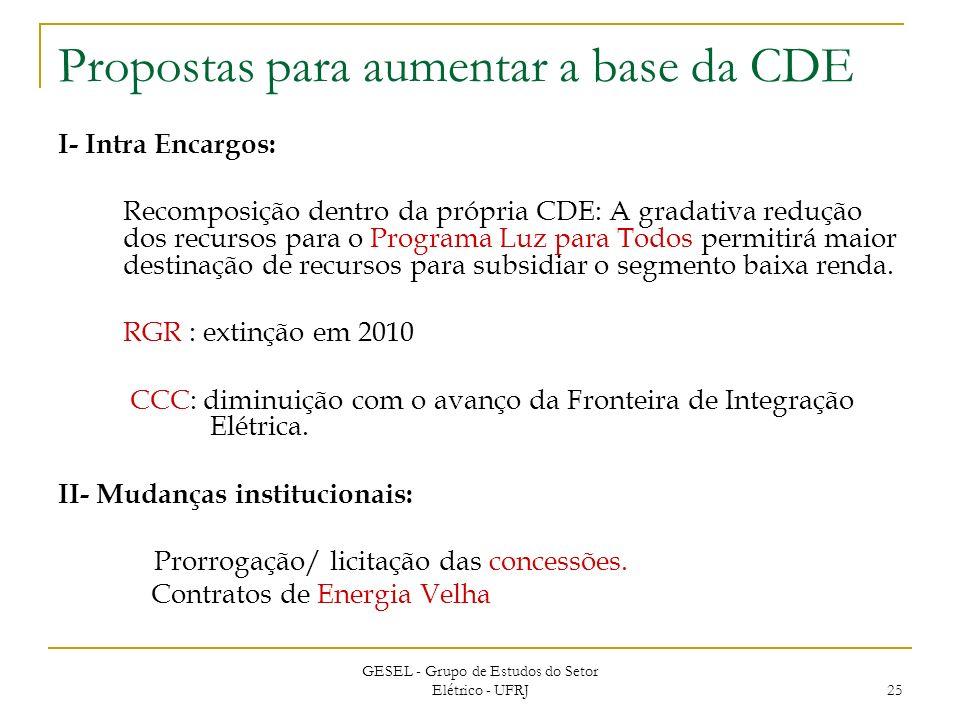 GESEL - Grupo de Estudos do Setor Elétrico - UFRJ 25 Propostas para aumentar a base da CDE I- Intra Encargos: Recomposição dentro da própria CDE: A gradativa redução dos recursos para o Programa Luz para Todos permitirá maior destinação de recursos para subsidiar o segmento baixa renda.