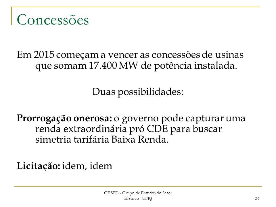 GESEL - Grupo de Estudos do Setor Elétrico - UFRJ 26 Concessões Em 2015 começam a vencer as concessões de usinas que somam 17.400 MW de potência instalada.
