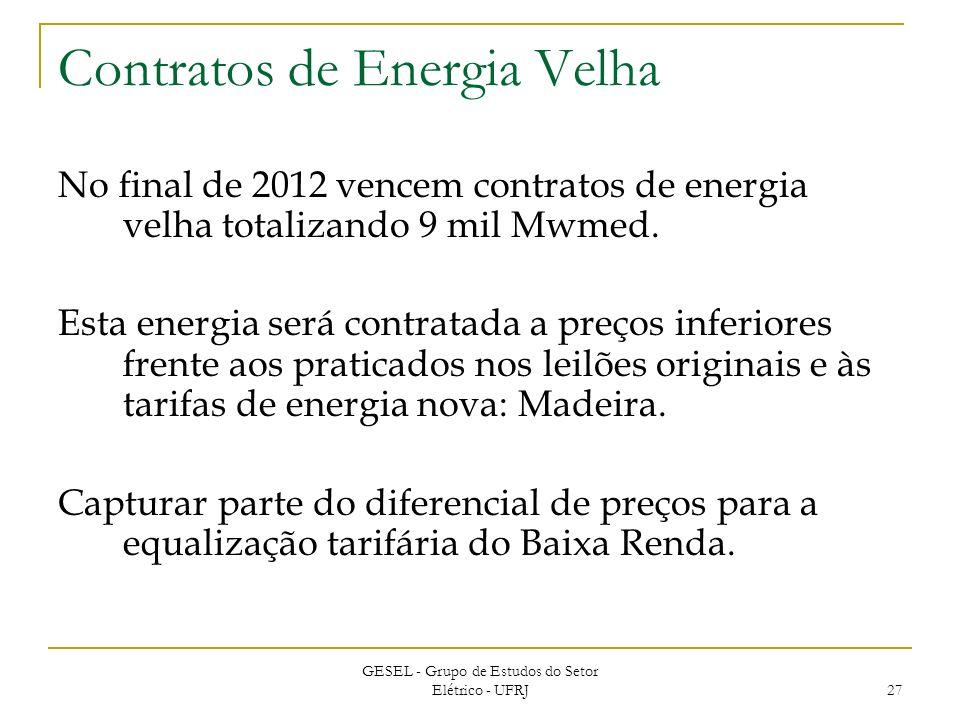 GESEL - Grupo de Estudos do Setor Elétrico - UFRJ 27 Contratos de Energia Velha No final de 2012 vencem contratos de energia velha totalizando 9 mil Mwmed.