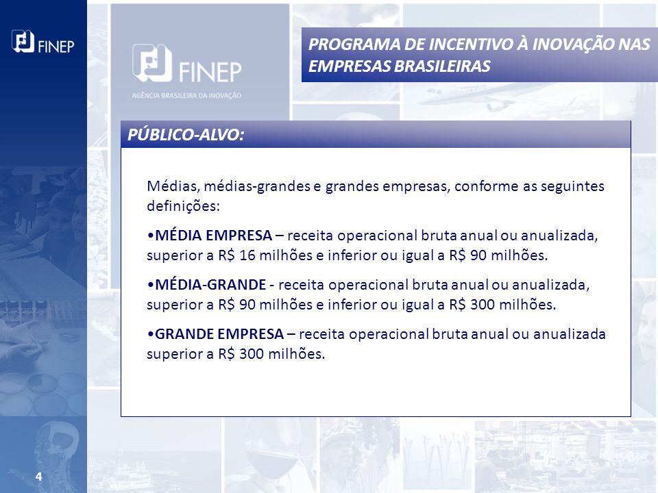 4 Médias, médias-grandes e grandes empresas, conforme as seguintes definições: MÉDIA EMPRESA – receita operacional bruta anual ou anualizada, superior a R$ 16 milhões e inferior ou igual a R$ 90 milhões.