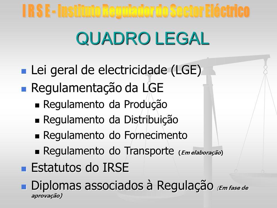 QUADRO LEGAL Lei geral de electricidade (LGE) Lei geral de electricidade (LGE) Regulamentação da LGE Regulamentação da LGE Regulamento da Produção Reg