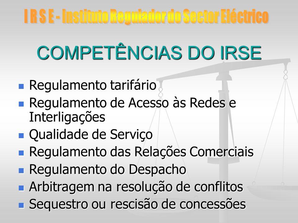 COMPETÊNCIAS DO IRSE Regulamento tarifário Regulamento tarifário Regulamento de Acesso às Redes e Interligações Regulamento de Acesso às Redes e Inter