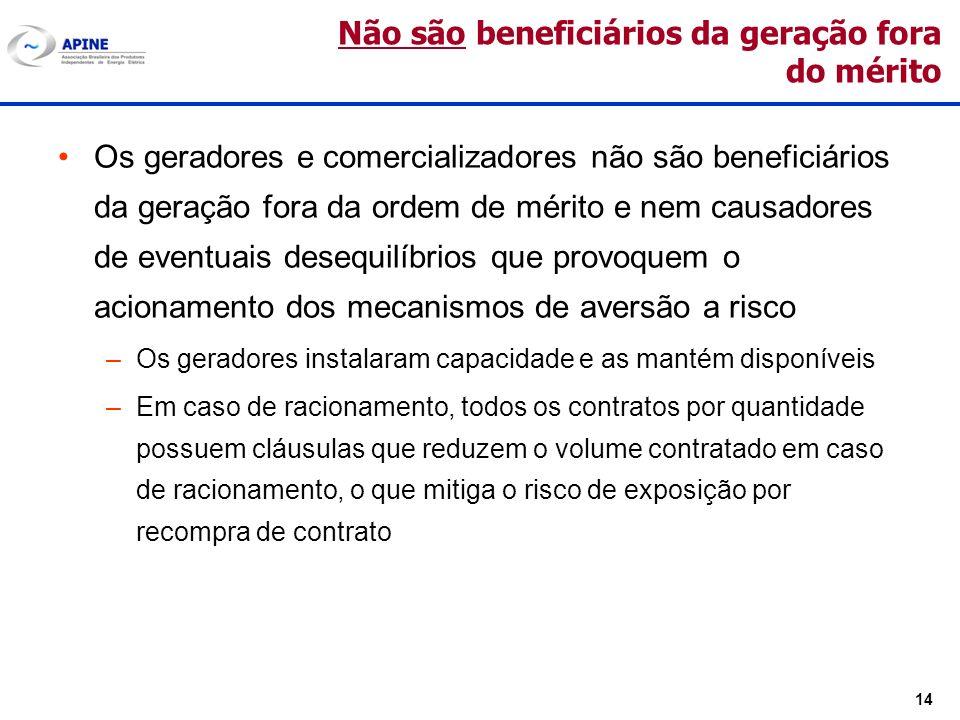 14 Não são beneficiários da geração fora do mérito Os geradores e comercializadores não são beneficiários da geração fora da ordem de mérito e nem cau