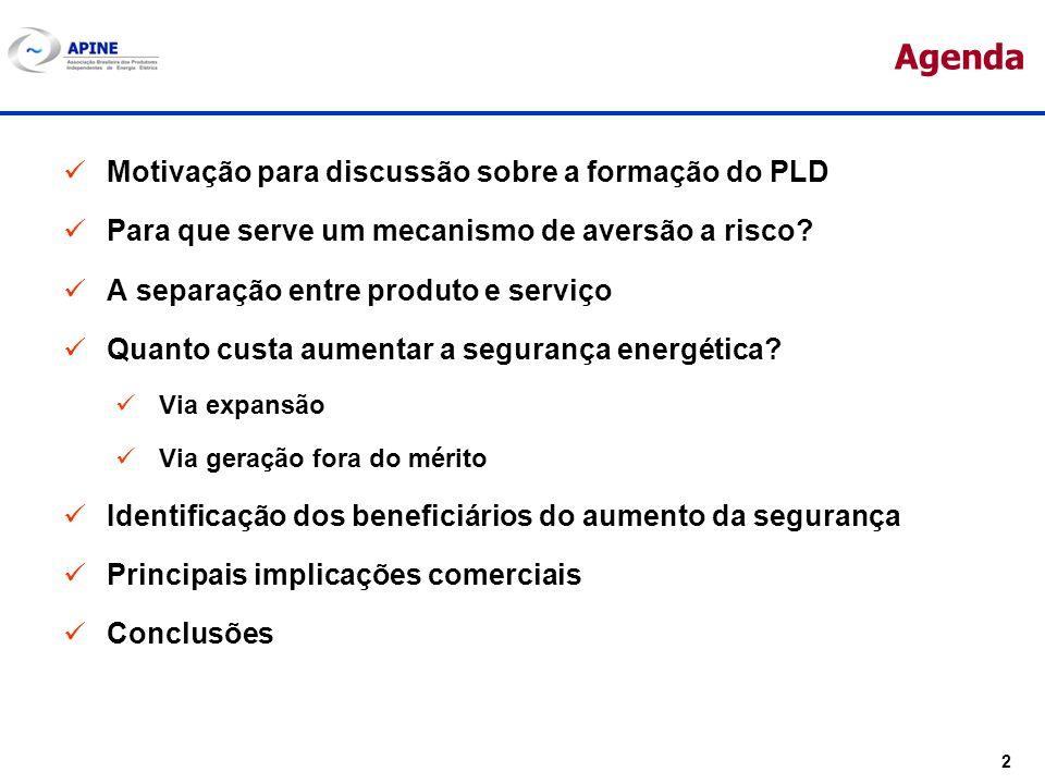 2 Agenda Motivação para discussão sobre a formação do PLD Para que serve um mecanismo de aversão a risco? A separação entre produto e serviço Quanto c