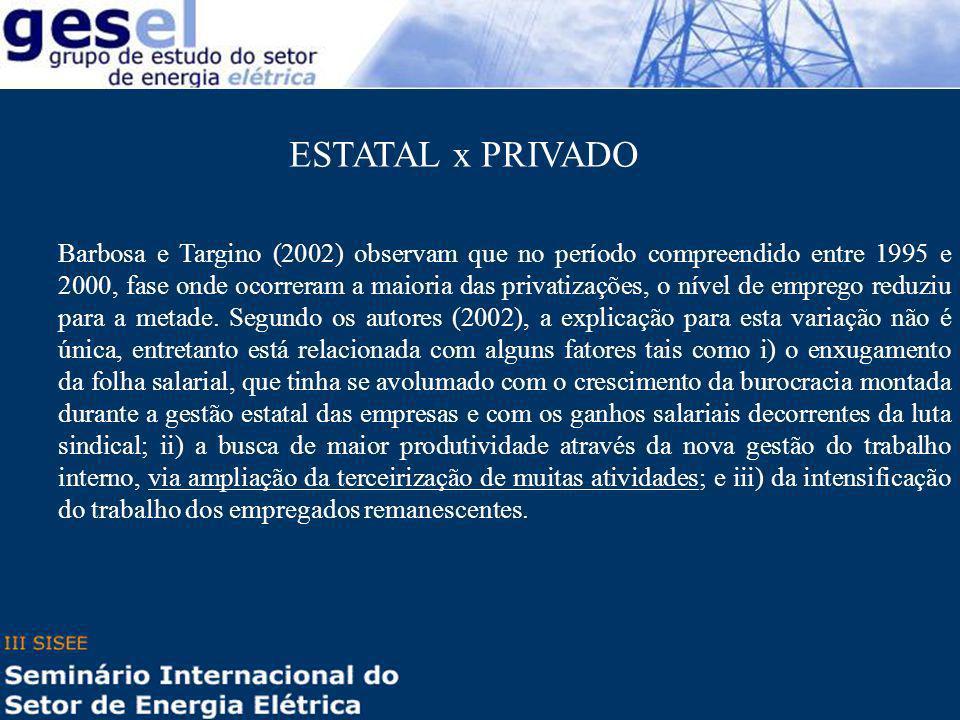 Gonçalves Junior (2007), em pesquisa sobre mudanças na indústria de eletricidade brasileira, pesquisou quatro empresas do setor elétrico – Ampla, Cemat, Coelba e Elektro – tendo identificado que de 1998 a 2005 essas empresas passaram de um contingente de 15.093 postos de trabalhos para 8.185.