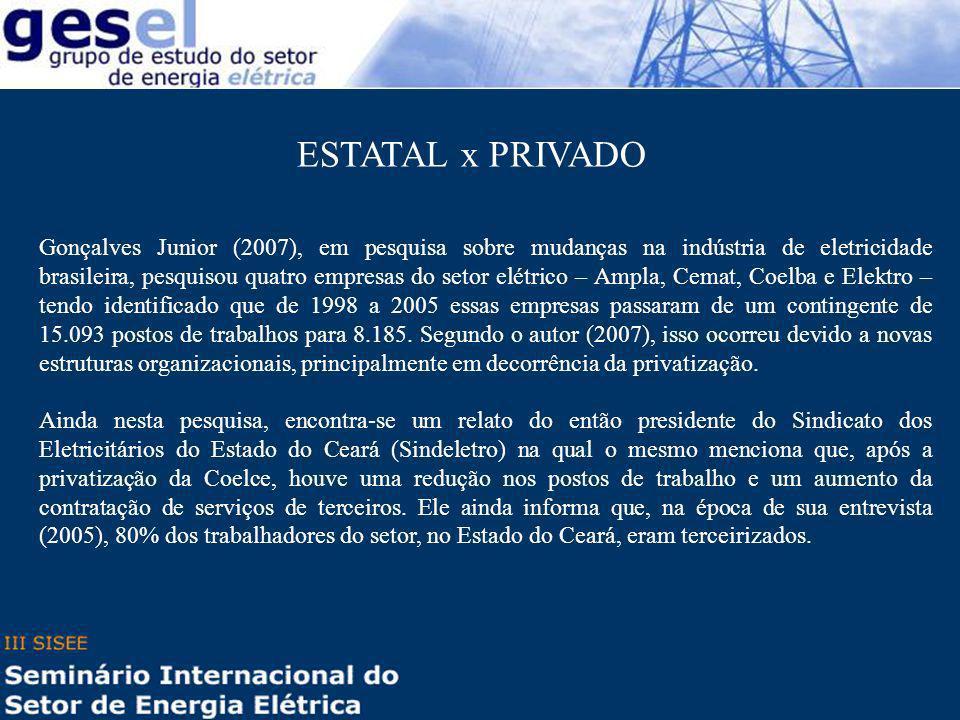 Gonçalves Junior (2007), em pesquisa sobre mudanças na indústria de eletricidade brasileira, pesquisou quatro empresas do setor elétrico – Ampla, Cema