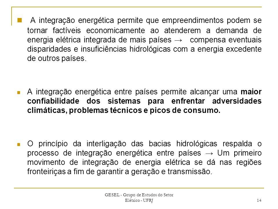 A integração energética permite que empreendimentos podem se tornar factíveis economicamente ao atenderem a demanda de energia elétrica integrada de m