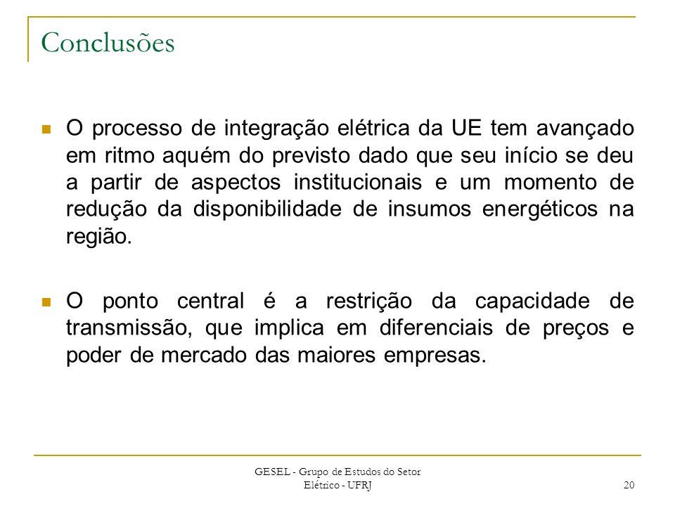 Conclusões O processo de integração elétrica da UE tem avançado em ritmo aquém do previsto dado que seu início se deu a partir de aspectos institucion