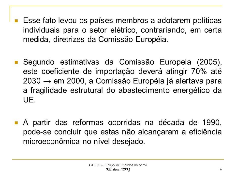 Esse fato levou os países membros a adotarem políticas individuais para o setor elétrico, contrariando, em certa medida, diretrizes da Comissão Europé
