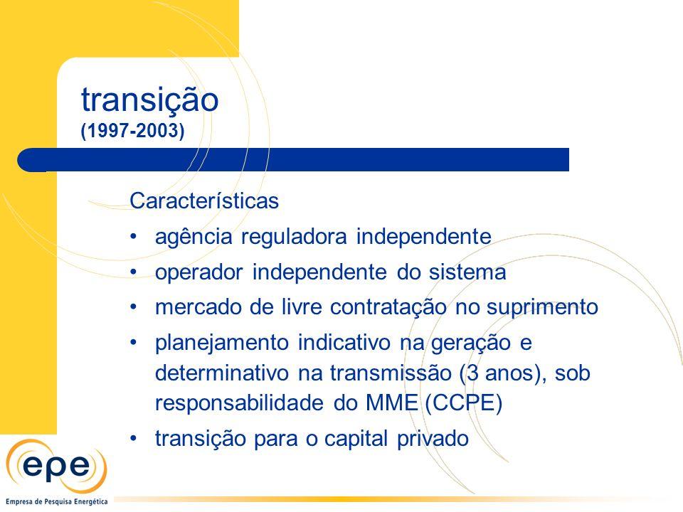 Características agência reguladora independente operador independente do sistema mercado de livre contratação no suprimento planejamento indicativo na geração e determinativo na transmissão (3 anos), sob responsabilidade do MME (CCPE) transição para o capital privado transição (1997-2003)