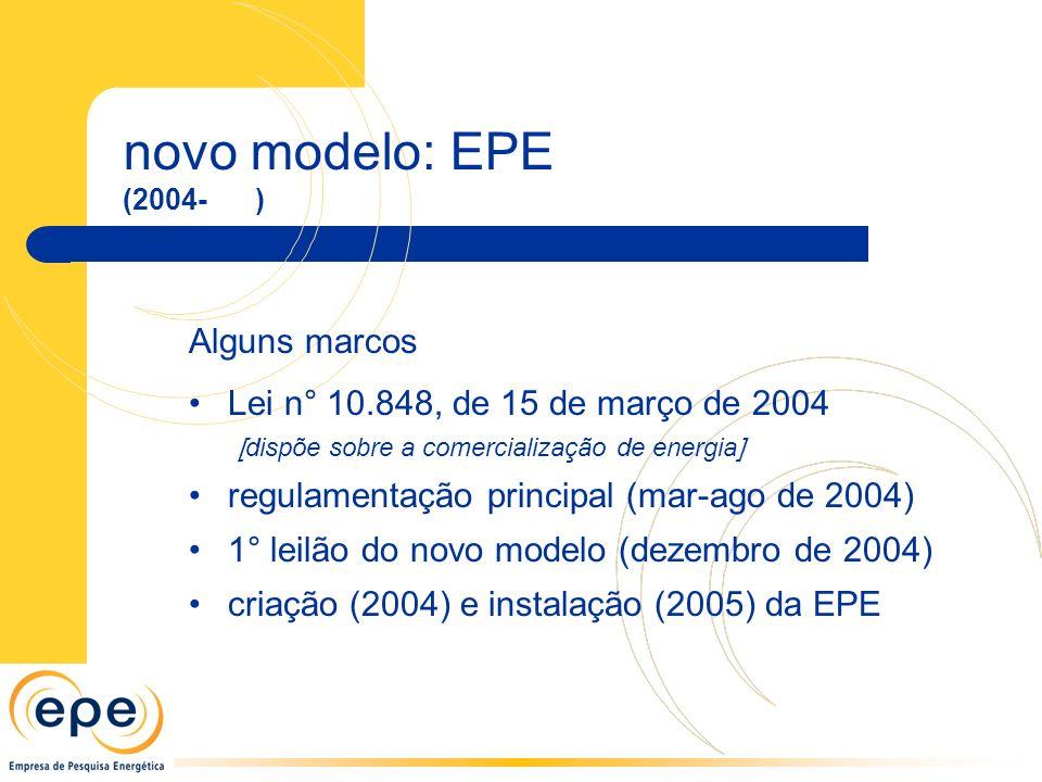 novo modelo: EPE (2004- ) Alguns marcos Lei n° 10.848, de 15 de março de 2004 [ dispõe sobre a comercialização de energia ] regulamentação principal (mar-ago de 2004) 1° leilão do novo modelo (dezembro de 2004) criação (2004) e instalação (2005) da EPE