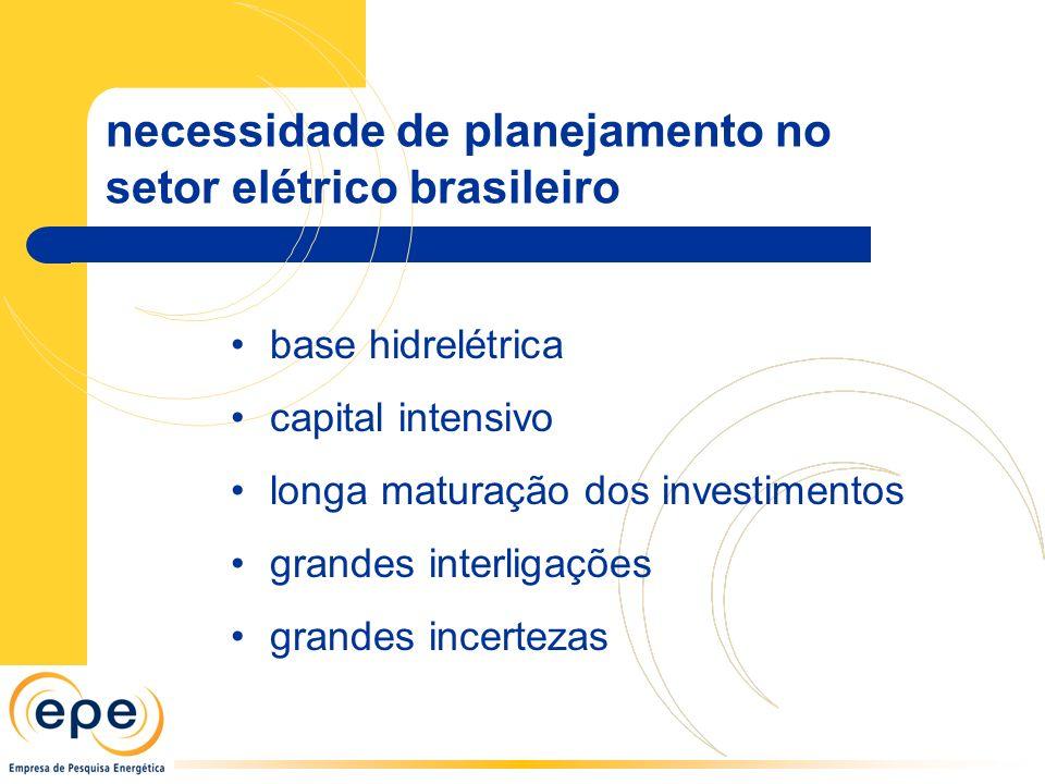 necessidade de planejamento no setor elétrico brasileiro base hidrelétrica capital intensivo longa maturação dos investimentos grandes interligações grandes incertezas
