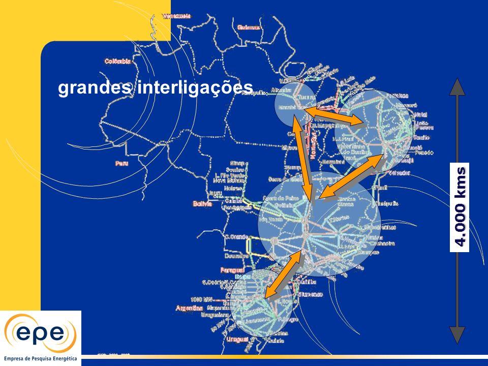 grandes interligações 4.000 kms grandes interligações