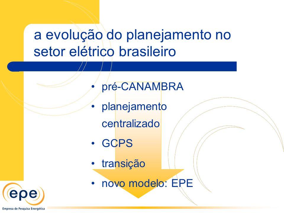 a evolução do planejamento no setor elétrico brasileiro pré-CANAMBRA planejamento centralizado GCPS transição novo modelo: EPE