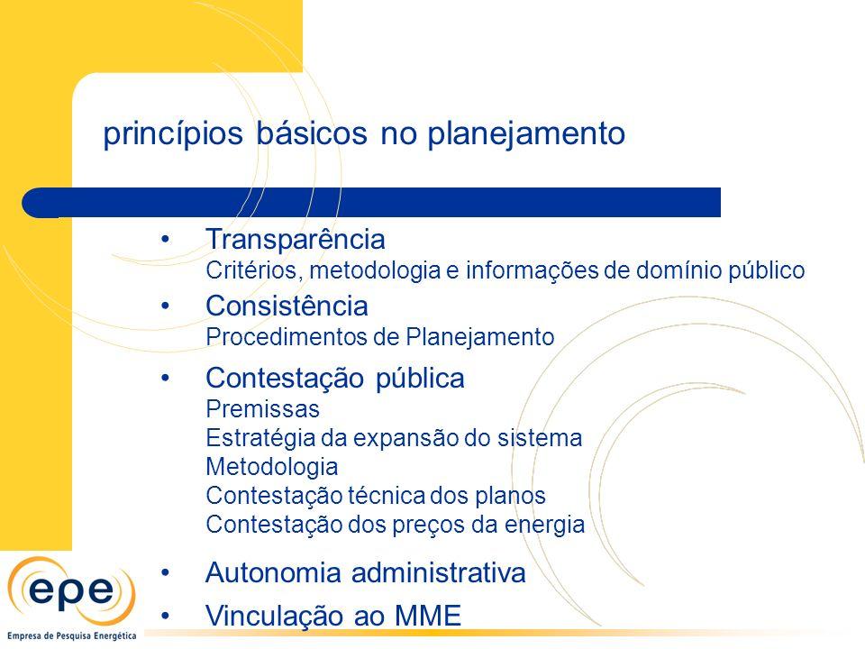 Transparência Critérios, metodologia e informações de domínio público Consistência Procedimentos de Planejamento Contestação pública Premissas Estraté
