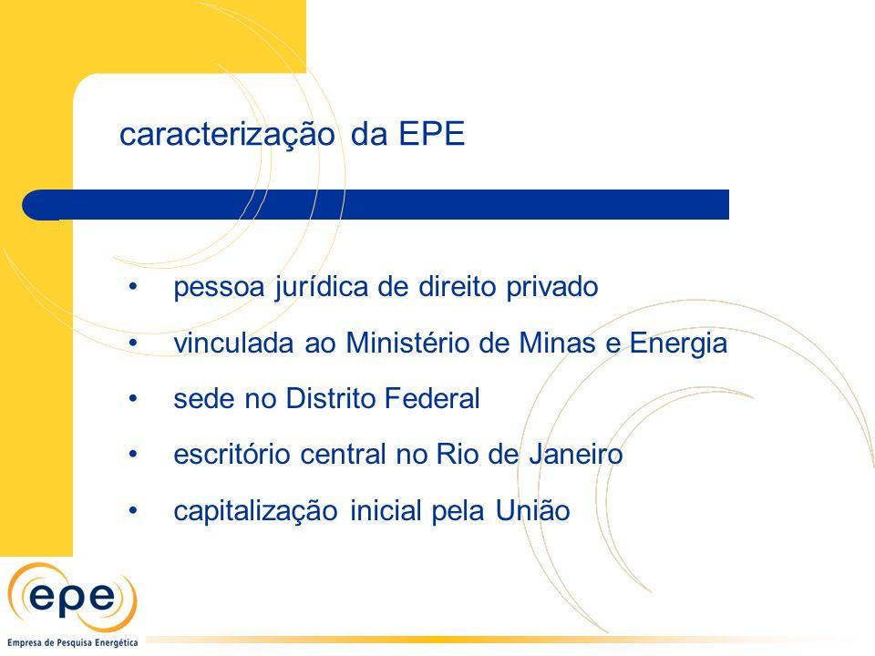 pessoa jurídica de direito privado vinculada ao Ministério de Minas e Energia sede no Distrito Federal escritório central no Rio de Janeiro capitalização inicial pela União caracterização da EPE