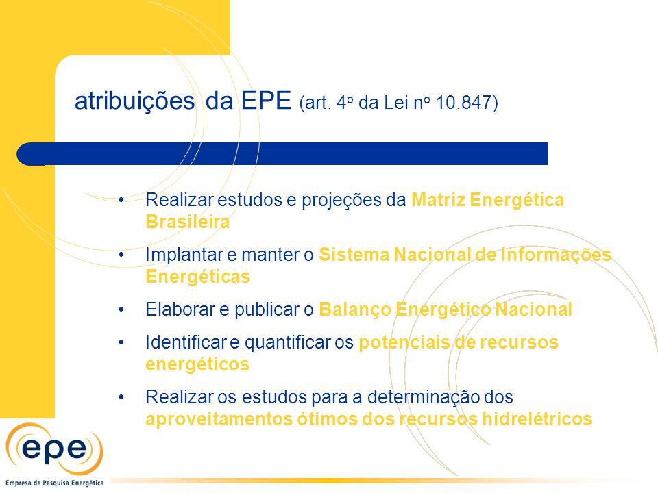 Realizar estudos e projeções da Matriz Energética Brasileira Implantar e manter o Sistema Nacional de Informações Energéticas Elaborar e publicar o Ba