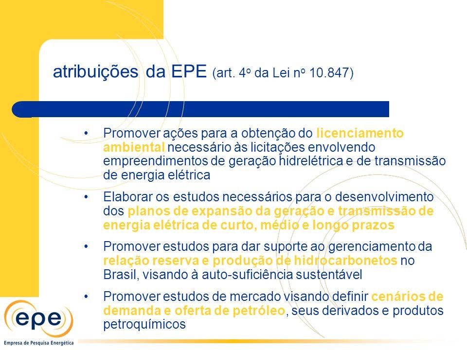 Promover ações para a obtenção do licenciamento ambiental necessário às licitações envolvendo empreendimentos de geração hidrelétrica e de transmissão