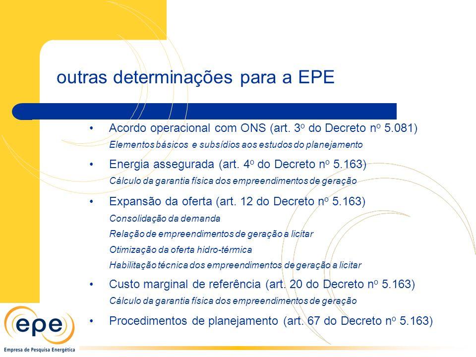 outras determinações para a EPE Acordo operacional com ONS (art. 3 o do Decreto n o 5.081) Elementos básicos e subsídios aos estudos do planejamento E