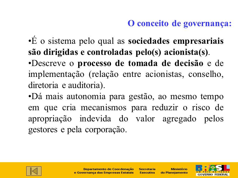 É o sistema pelo qual as sociedades empresariais são dirigidas e controladas pelo(s) acionista(s). Descreve o processo de tomada de decisão e de imple