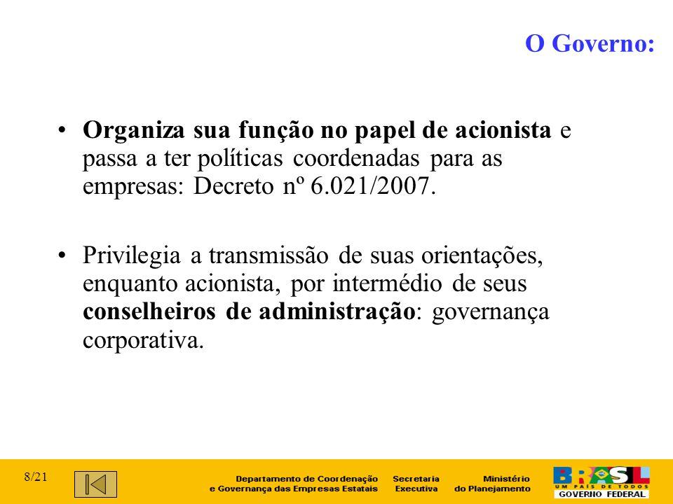 Organiza sua função no papel de acionista e passa a ter políticas coordenadas para as empresas: Decreto nº 6.021/2007. Privilegia a transmissão de sua