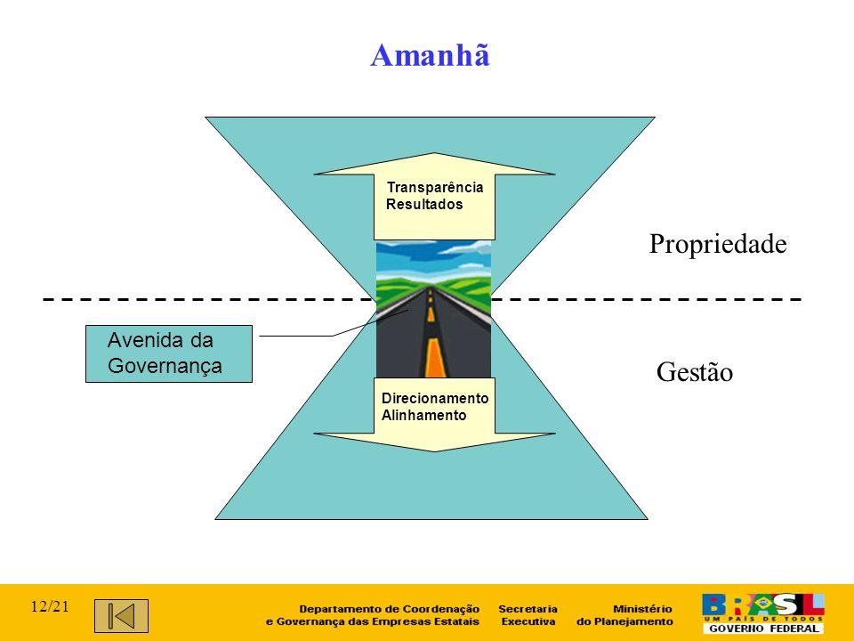 Amanhã Avenida da Governança Transparência Resultados Direcionamento Alinhamento Propriedade Gestão 12/21