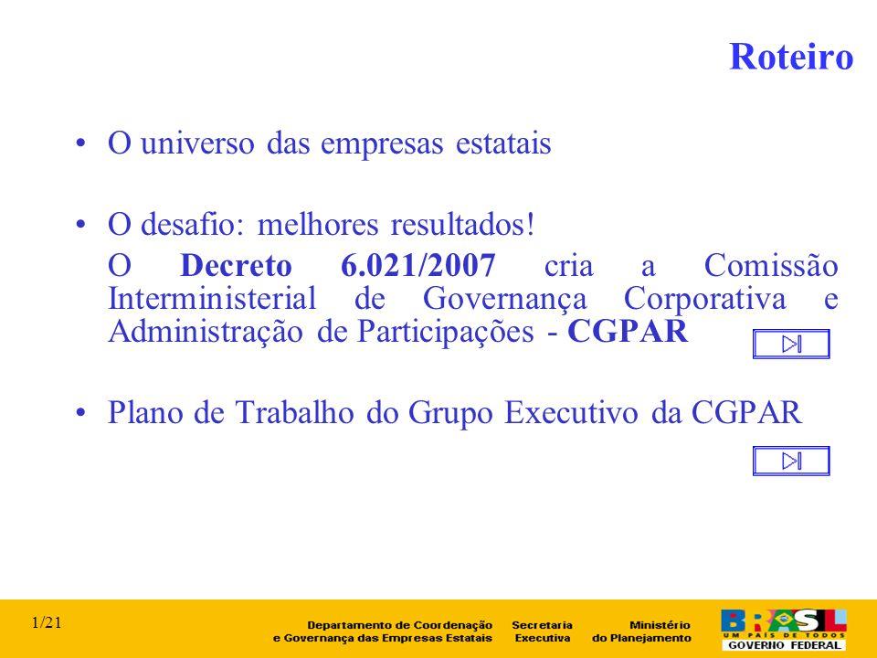 O universo das empresas estatais O desafio: melhores resultados! O Decreto 6.021/2007 cria a Comissão Interministerial de Governança Corporativa e Adm