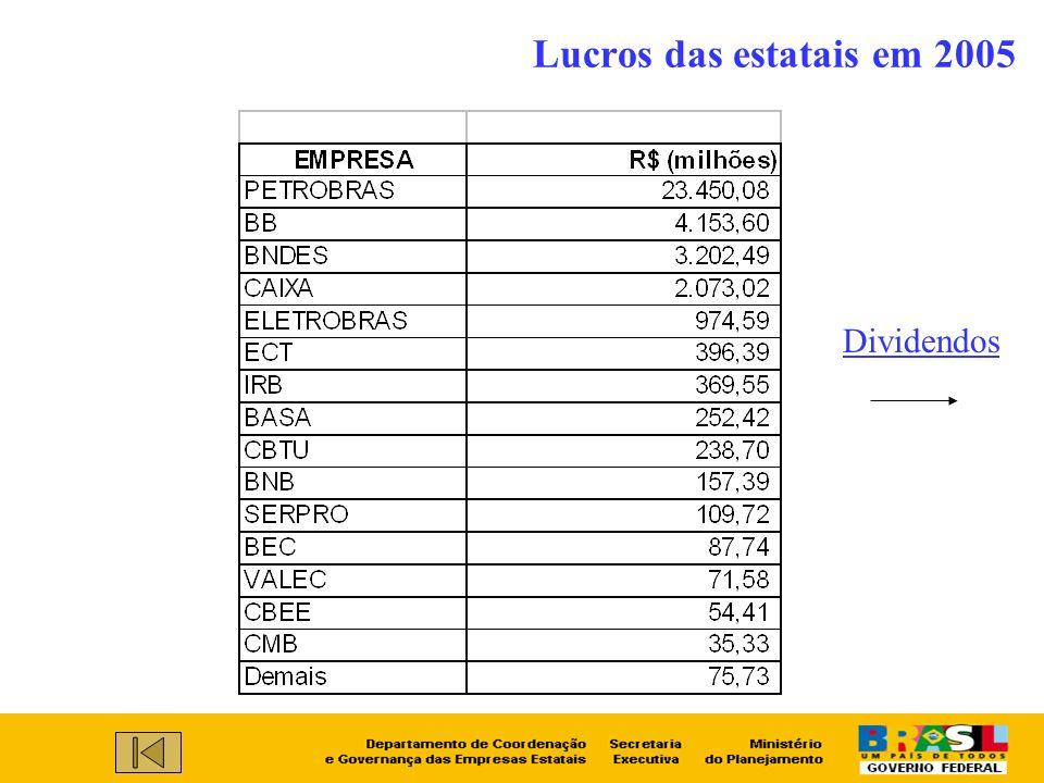 Dividendos Lucros das estatais em 2005