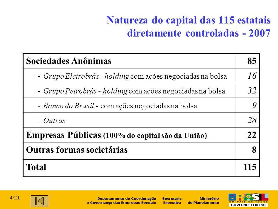 Natureza do capital das 115 estatais diretamente controladas - 2007 Sociedades Anônimas85 - Grupo Eletrobrás - holding com ações negociadas na bolsa 1