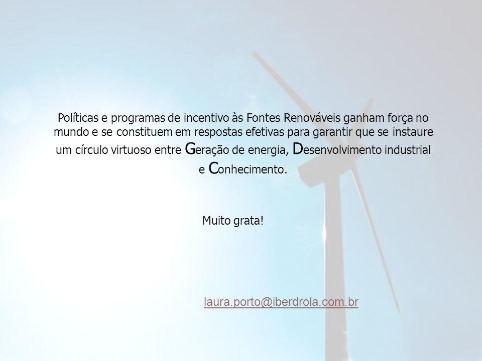 Políticas e programas de incentivo às Fontes Renováveis ganham força no mundo e se constituem em respostas efetivas para garantir que se instaure um círculo virtuoso entre G eração de energia, D esenvolvimento industrial e C onhecimento.