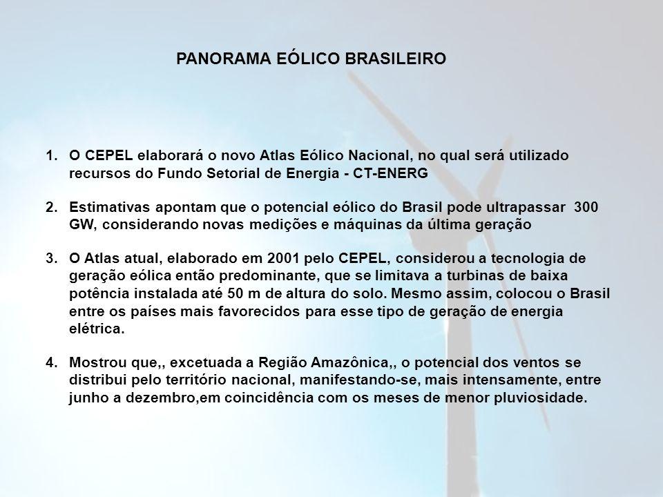 LEILÃO ESPECíFICO PARA EÓLICA Cálculo da Garantia Física- GF a partir da declaração de Quantidade de Energia Disponibilizada.