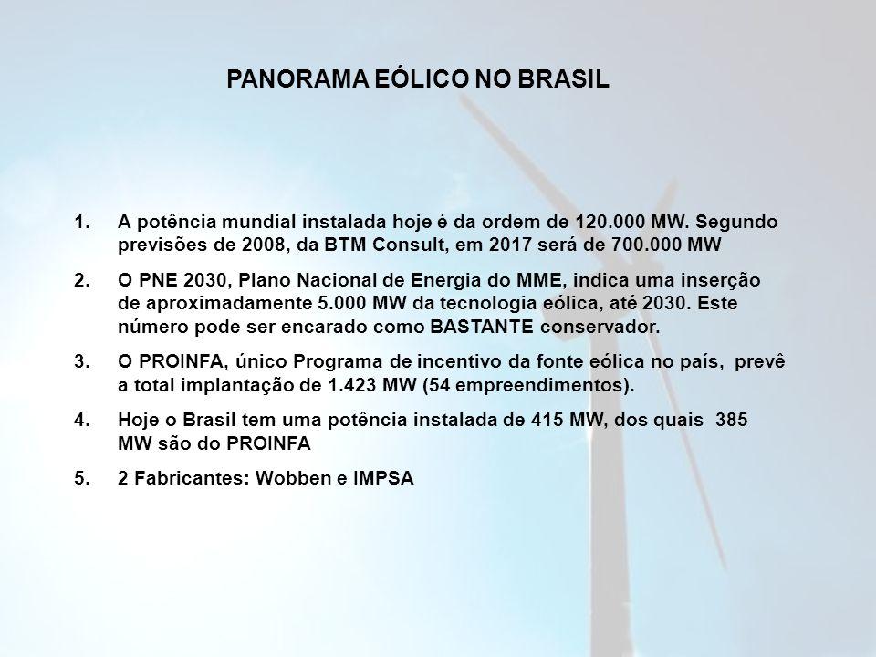 1.A potência mundial instalada hoje é da ordem de 120.000 MW.