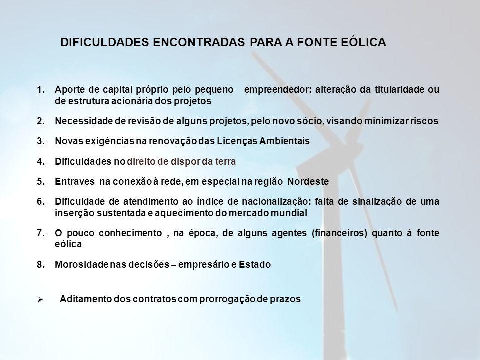 1.Aporte de capital próprio pelo pequeno empreendedor: alteração da titularidade ou de estrutura acionária dos projetos 2.
