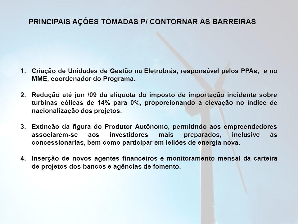 1.Criação de Unidades de Gestão na Eletrobrás, responsável pelos PPAs, e no MME, coordenador do Programa.