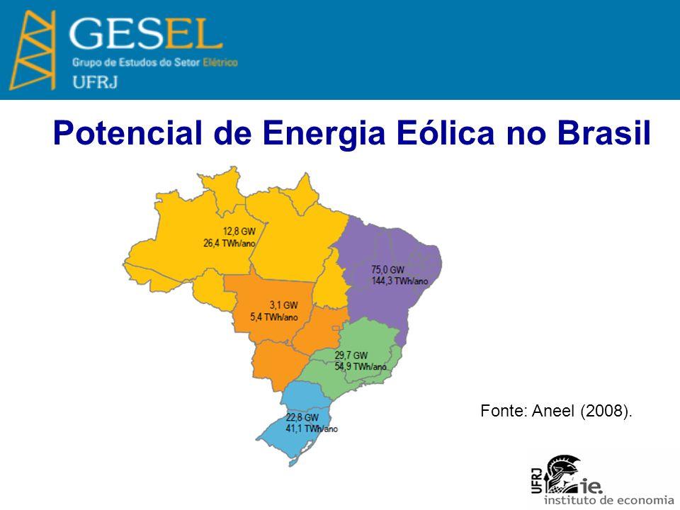Potencial de Energia Eólica no Brasil Fonte: Aneel (2008).