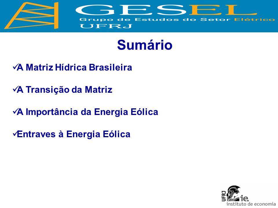 Sumário A Matriz Hídrica Brasileira A Transição da Matriz A Importância da Energia Eólica Entraves à Energia Eólica