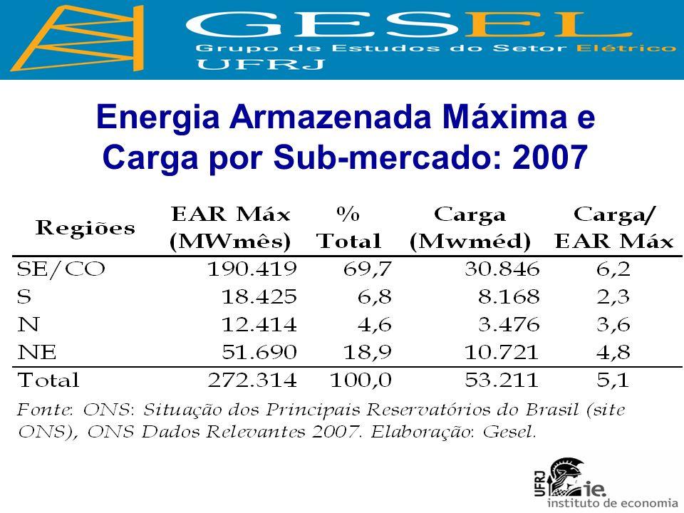 Energia Armazenada Máxima e Carga por Sub-mercado: 2007