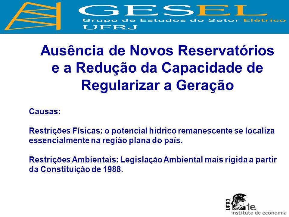 Ausência de Novos Reservatórios e a Redução da Capacidade de Regularizar a Geração Causas: Restrições Físicas: o potencial hídrico remanescente se localiza essencialmente na região plana do país.