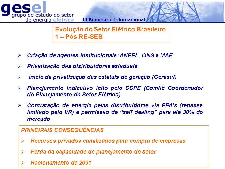 III Seminário Internacional Evolução do Setor Elétrico Brasileiro 1 – Pós RE-SEB Criação de agentes institucionais: ANEEL, ONS e MAE Privatização das