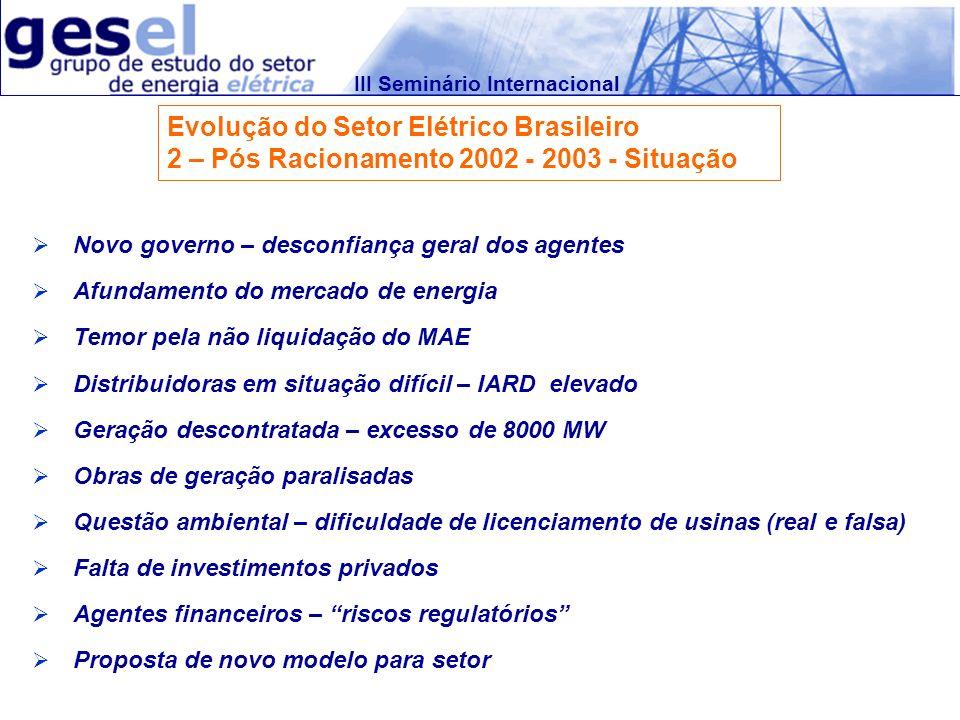 III Seminário Internacional Evolução do Setor Elétrico Brasileiro 2 – Pós Racionamento 2002 - 2003 - Situação Novo governo – desconfiança geral dos ag