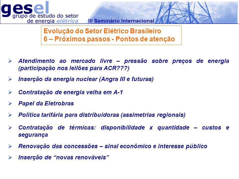 III Seminário Internacional Evolução do Setor Elétrico Brasileiro 6 – Próximos passos - Pontos de atenção Atendimento ao mercado livre – pressão sobre