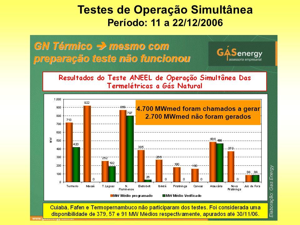 Testes de Operação Simultânea Período: 11 a 22/12/2006 4.700 MWmed foram chamados a gerar 2.700 MWmed não foram gerados