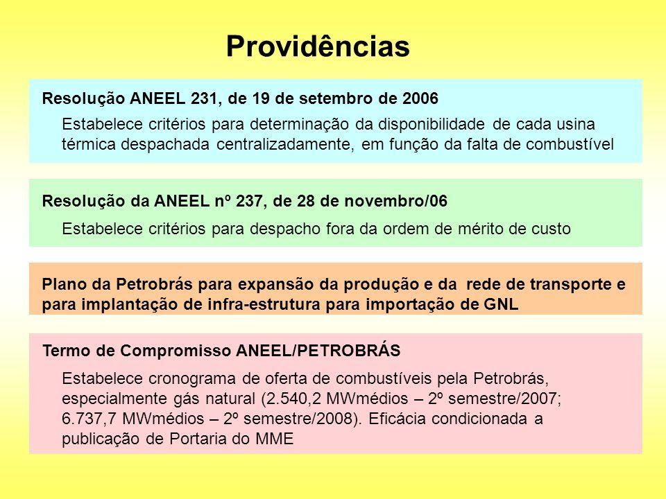 Providências Resolução ANEEL 231, de 19 de setembro de 2006 Resolução da ANEEL nº 237, de 28 de novembro/06 Termo de Compromisso ANEEL/PETROBRÁS Plano