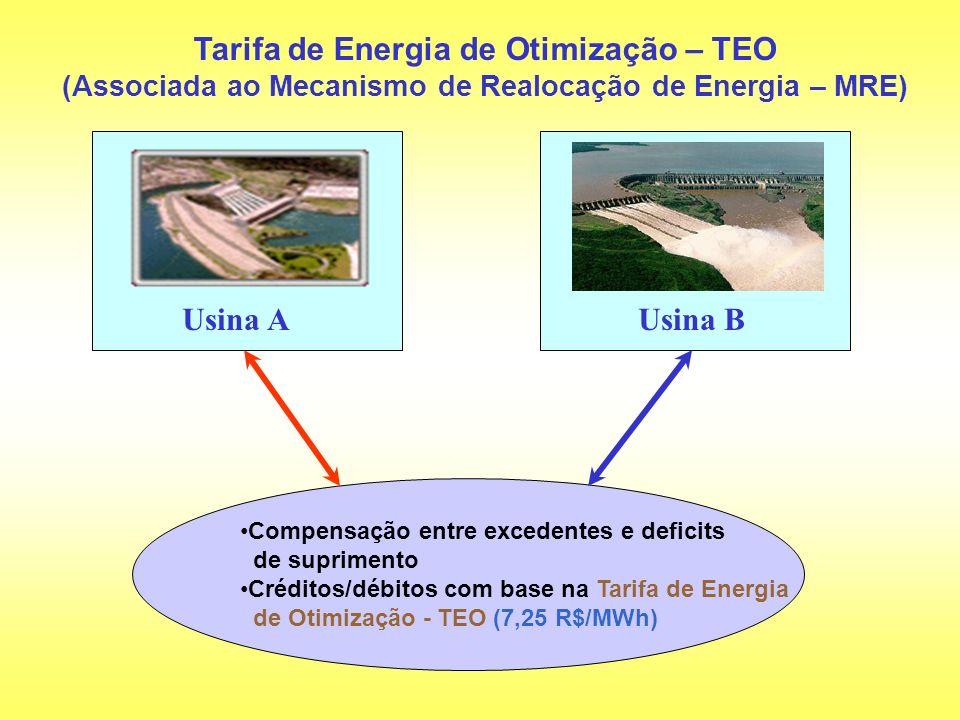 Usina BUsina A Tarifa de Energia de Otimização – TEO (Associada ao Mecanismo de Realocação de Energia – MRE) Compensação entre excedentes e deficits d