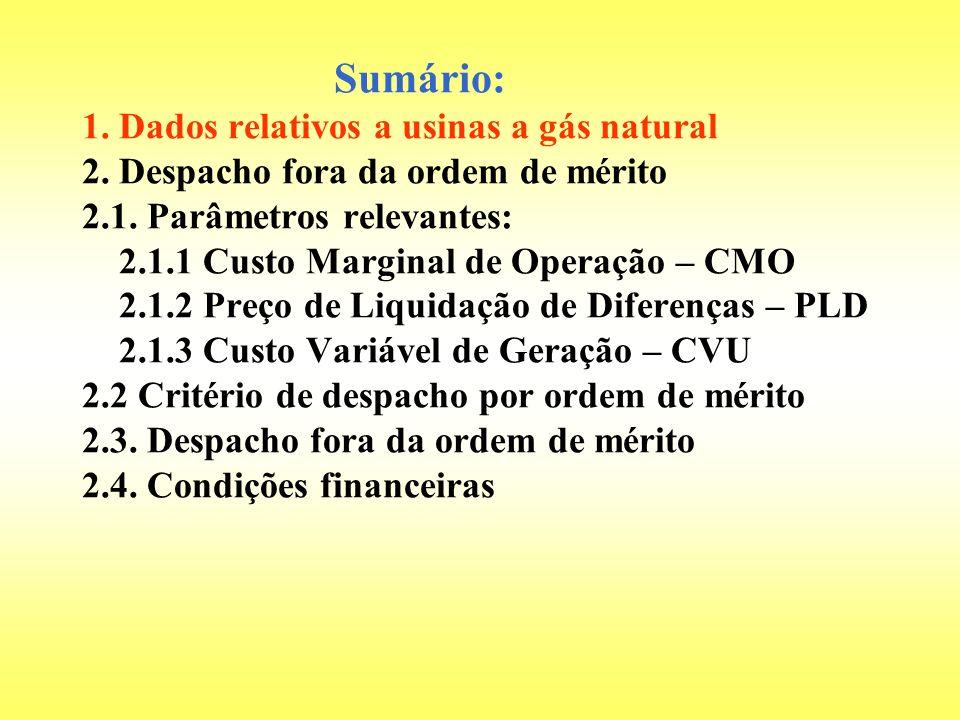 Sumário: 1. Dados relativos a usinas a gás natural 2. Despacho fora da ordem de mérito 2.1. Parâmetros relevantes: 2.1.1 Custo Marginal de Operação –
