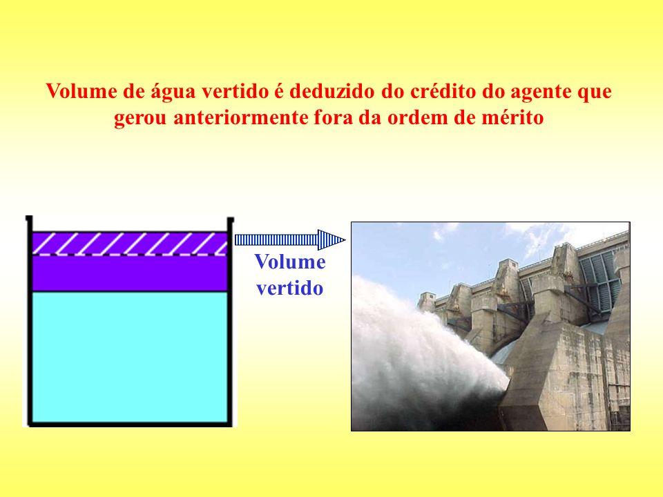 Volume de água vertido é deduzido do crédito do agente que gerou anteriormente fora da ordem de mérito Volume vertido