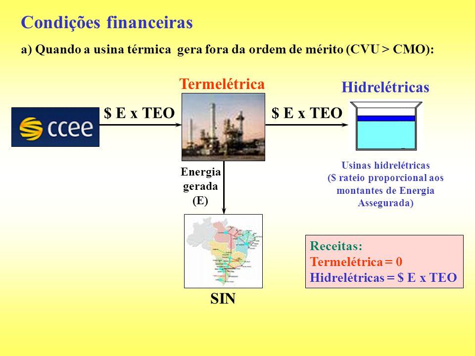 Energia gerada (E) $ E x TEO Condições financeiras a) Quando a usina térmica gera fora da ordem de mérito (CVU > CMO): Termelétrica $ E x TEO Hidrelét