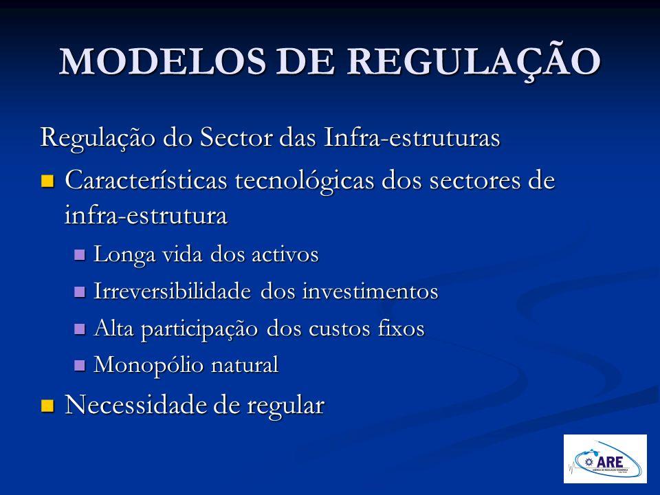 MODELOS DE REGULAÇÃO Regulação do Sector das Infra-estruturas Características tecnológicas dos sectores de infra-estrutura Características tecnológica